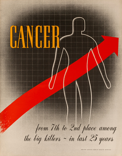 Cancer From 7th to 2nd Place Among the Big Killers - in The Last 25 Years Original American Health Poster