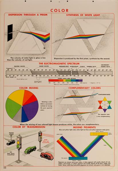 Color, Original Scientific Educational Chart