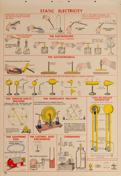 Static Electricty, Original Scientific Educational Chart