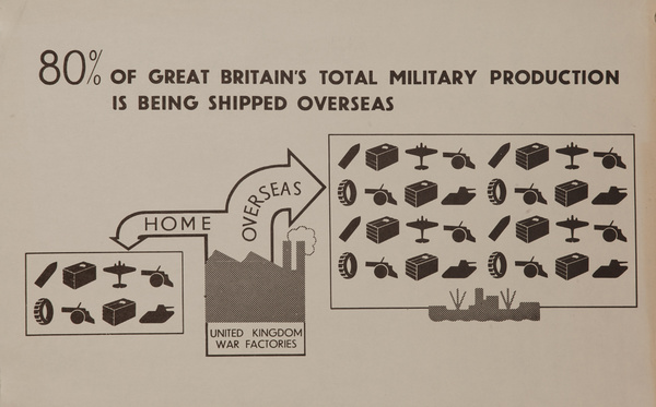 80% of Great Britain's Total Military Production is Being Shipped Overseas, Original British WWII Poster