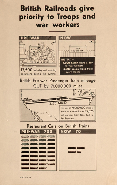 British Railroads give priority to troops and war workers, Original British WWII Poster