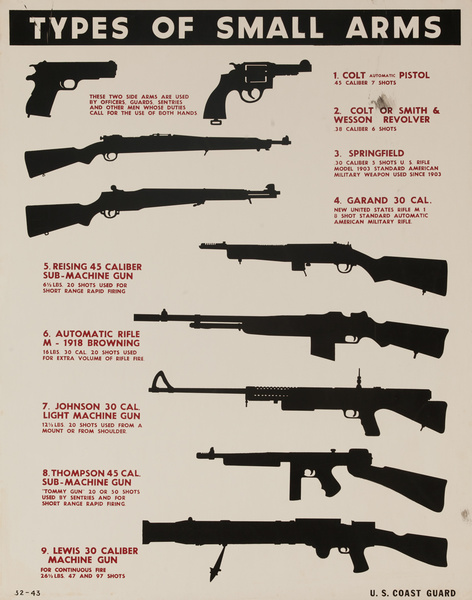 Types of Small Arms, Original American WWII Poster