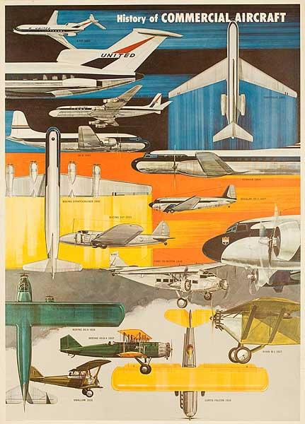 Commercial Aircraft Original Education Poster