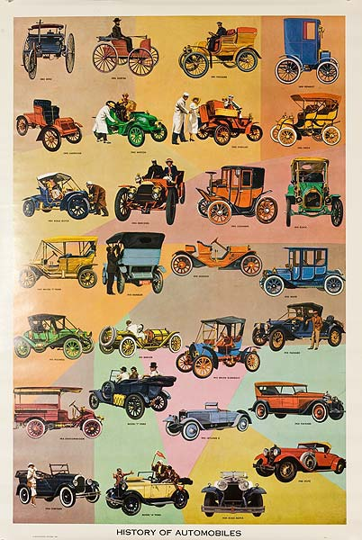 History of the Automobiles Original Children's Educational Poster