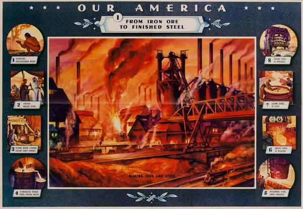 Our America Original Coke (Coca Cola) Educational Poster, From Iron Ore to Finished Steel