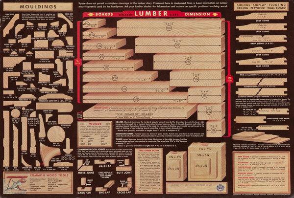 Lumber Original American Hardware Poster Chevrolet