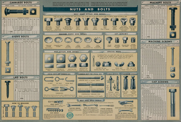 Nuts and Bolts Original American Hardware Poster Chevrolet