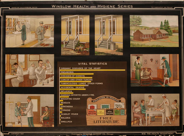 Winslow Health and Hygiene Series Poster, W16 The Health Department