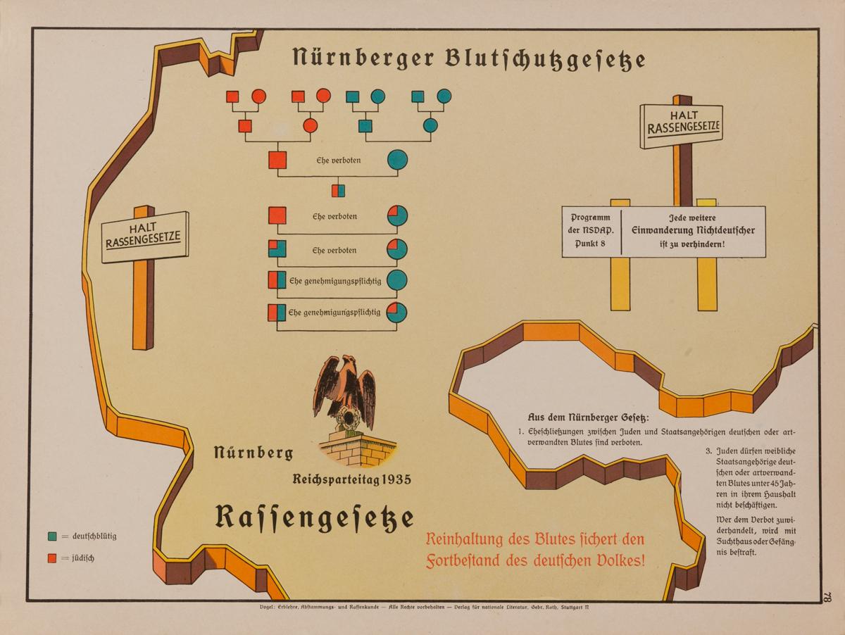 Nuremberg Blood Protection Laws  WWII German Poster