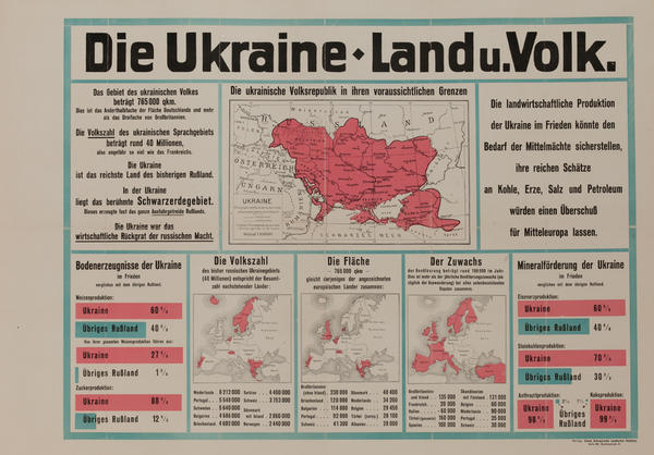 Die Ukraine - Land u. Volk<br>German World War I Poster