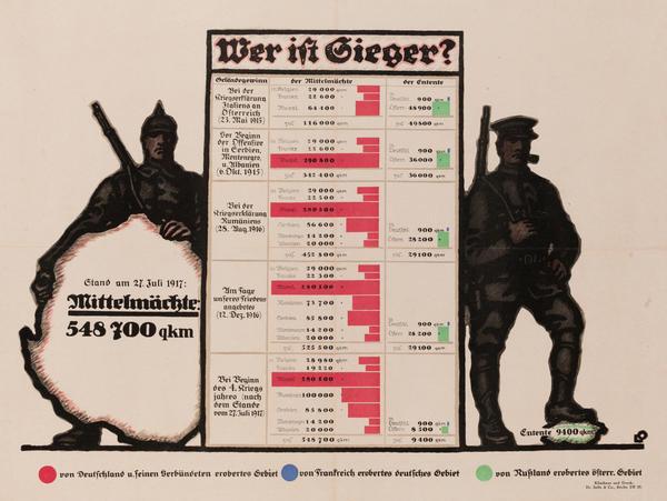 Wer ist Gieger?<br>German World War I Poster