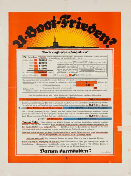 U-Boot Frieden?<br>German World War I Poster
