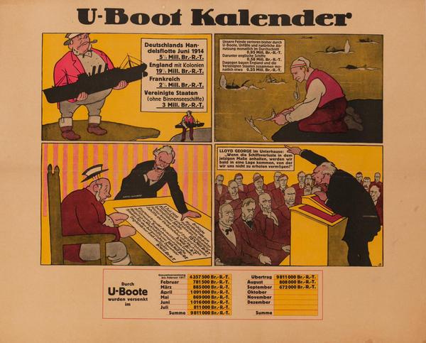 U-Boot Kalender<br>German World War I Poster