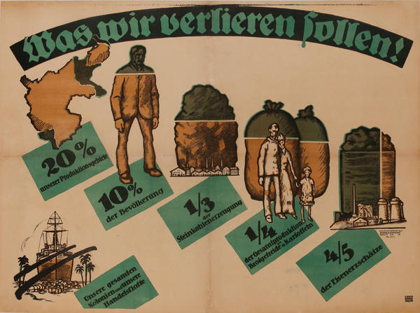 Was Wir Verlieren Sollen! <br>German World War I Poster