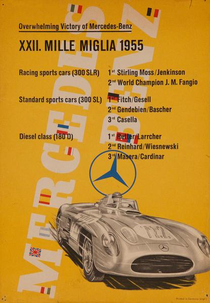 Mercedes Benz<br>XXII. Mille Miglia 1955