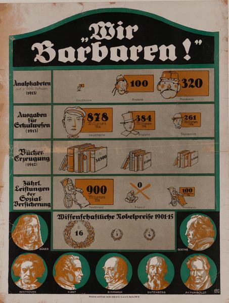 Wir Barbaren!<br>German World War One Poster