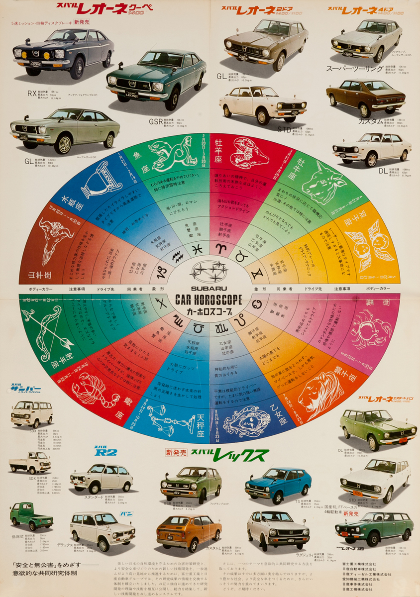 Subaru Car Horoscope Poster