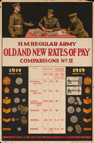 H.M. Regular Army Old and New Rates of Pay, post-WWI British Recruiting Poster