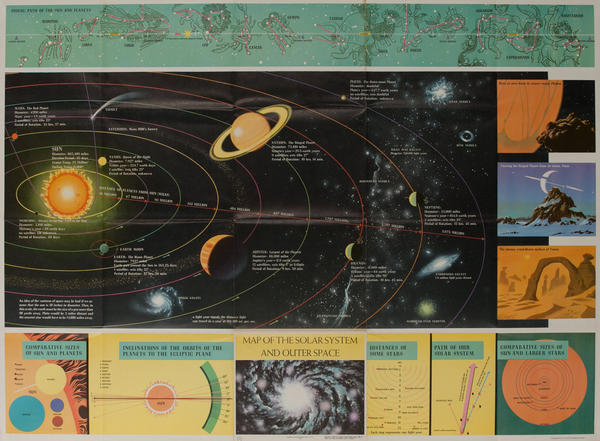 Map of the Solar System and Outer Space