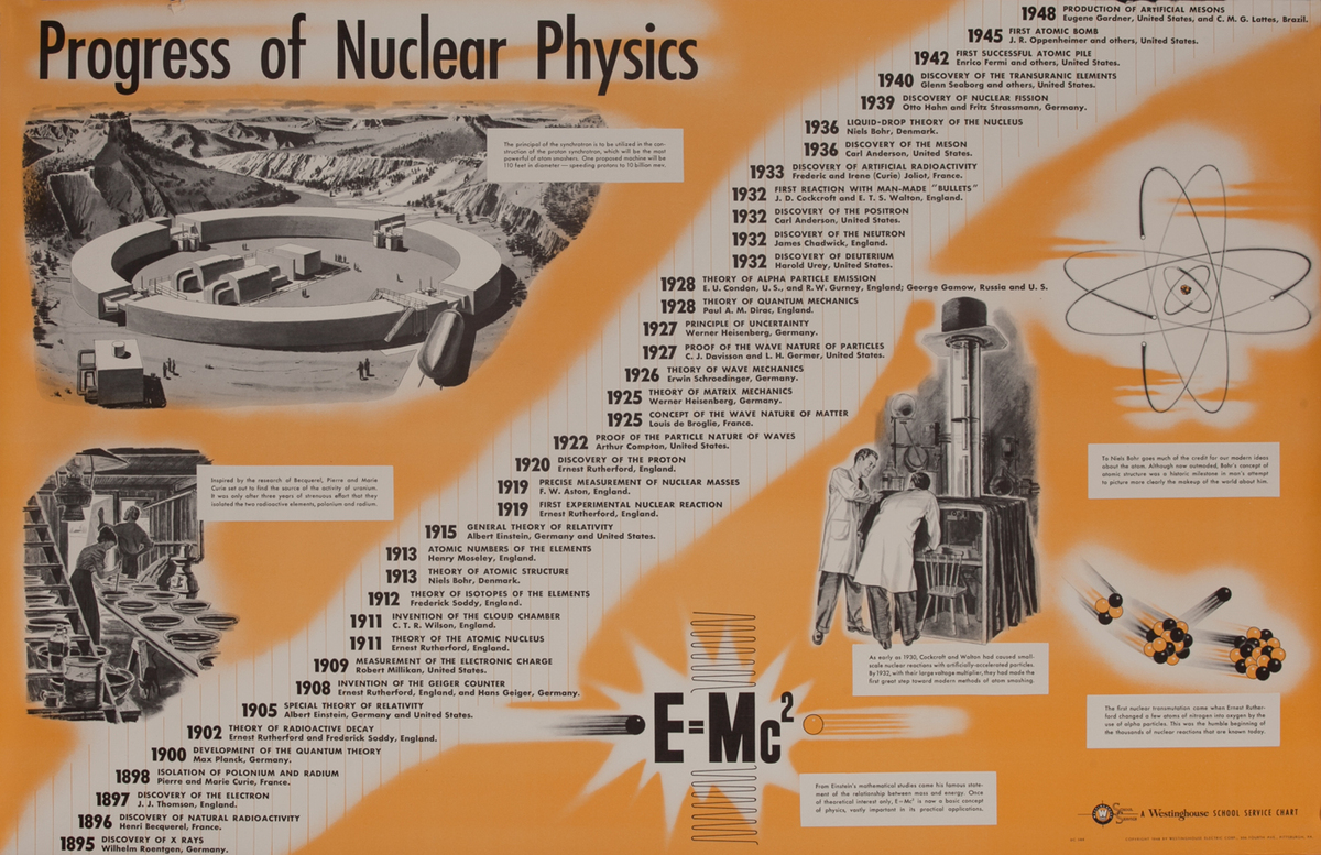 Westinghouse School Service Chart, Progress of Nuclear Physics