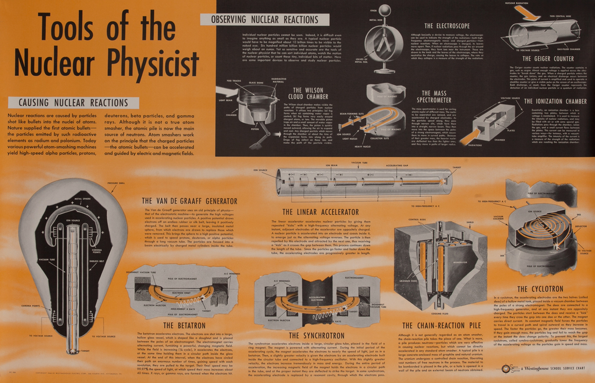 Westinghouse School Service Chart, Tools of the Nuclear Physicist