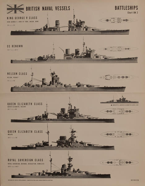British Naval Vessels Aircraft Carriers Chart Bn 2