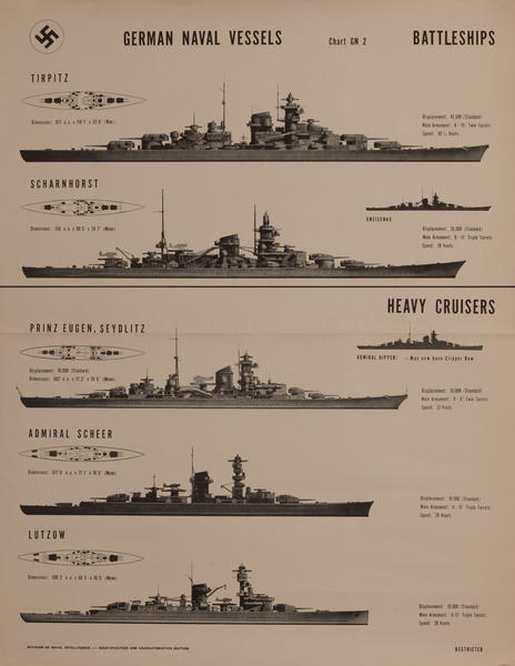 German Naval Vessels Battleships  Heavy Crusiers Chart Gn 2