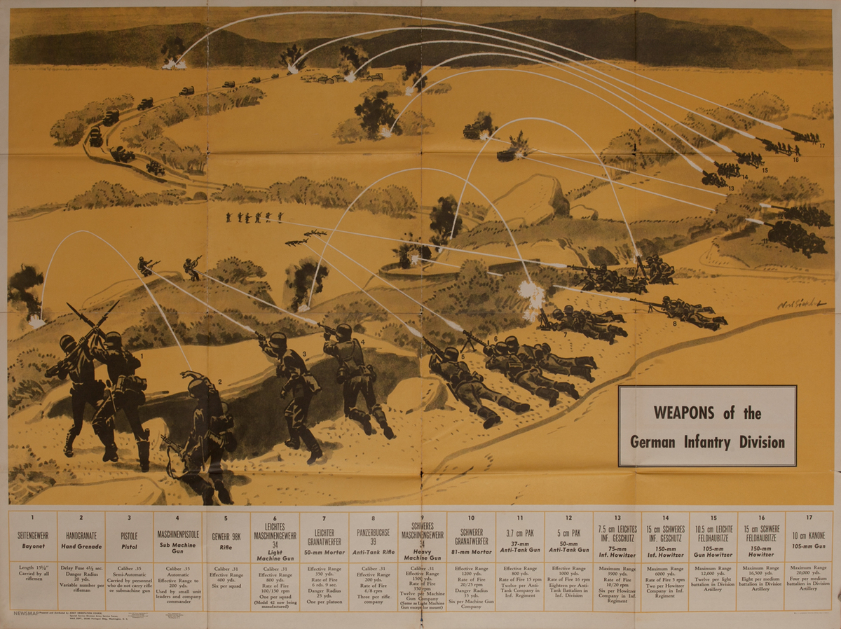 WWII Newsmap Weapons of the German Infantry Division