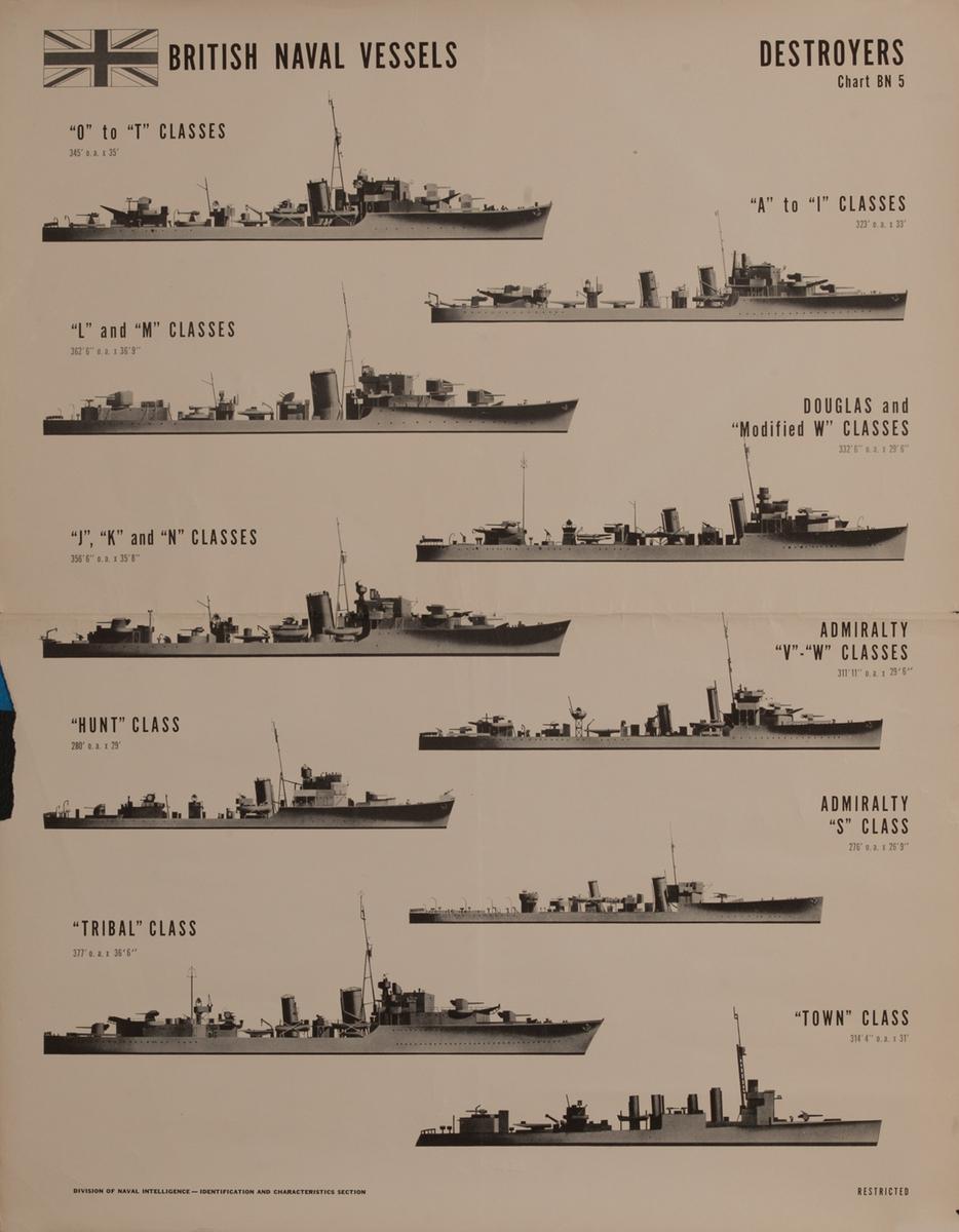 British Naval Vessels Destroyers Chart Bn 5