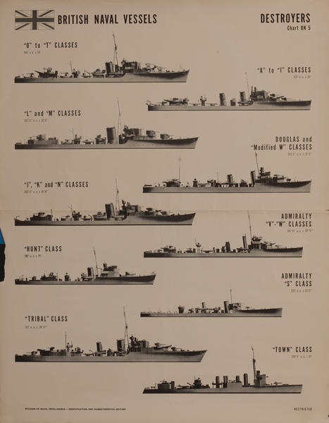 British Naval Vessels Destroyers Chart Bn 5