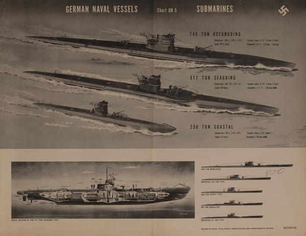 German Naval Vessels Submarines Chart Gn 5