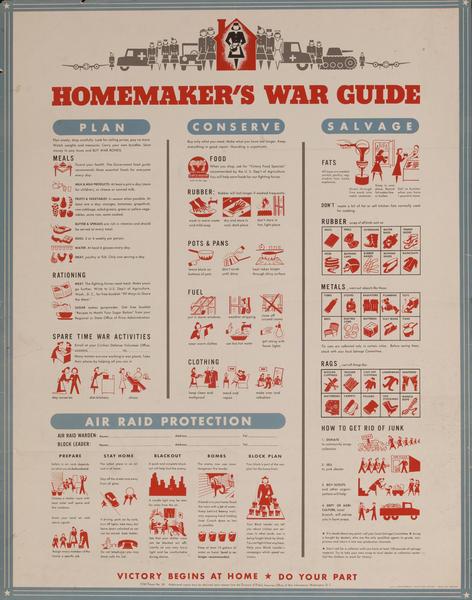 Homemaker's War Guide WWII Homefront Poster