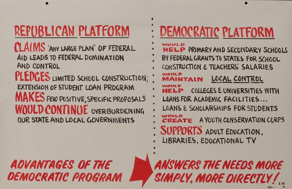 Republican Platform - Democratic Platform John F Kennedy Presidential Campaign Chart