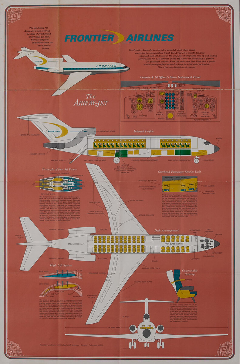 Frontier Airlines The Arrow Jet Cutaway Poster
