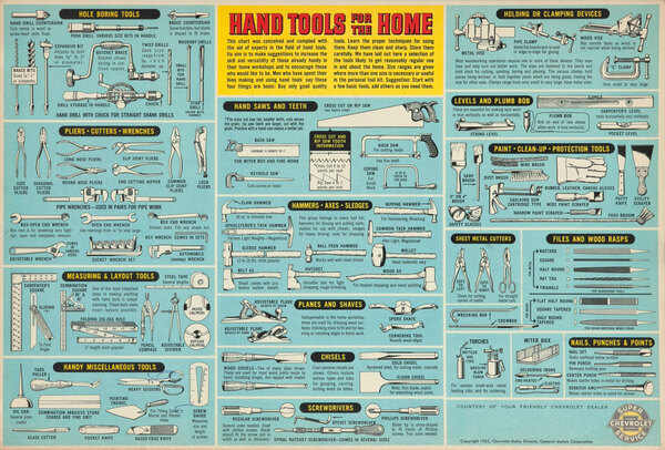 Hand Tools for the Home Chevrolet Hardware Poster