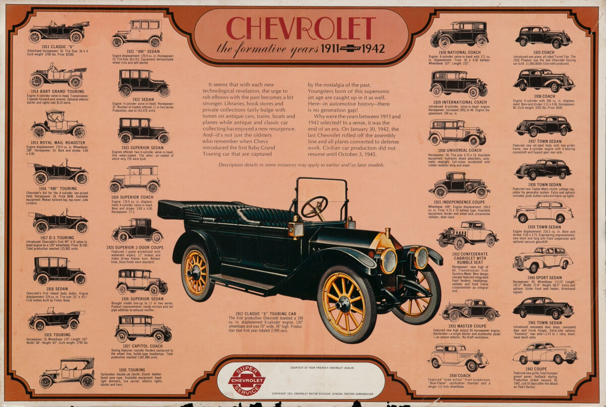 The Formulative Years 1911-1942 Chevrolet Giveaway Poster