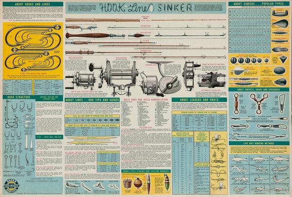 Hook Line Sinker Fishing Chart - Chevrolet Dealer Giveaway Poster