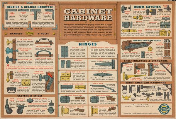 Cabinet Hardware Chevrolet Dealer Giveaway Poster