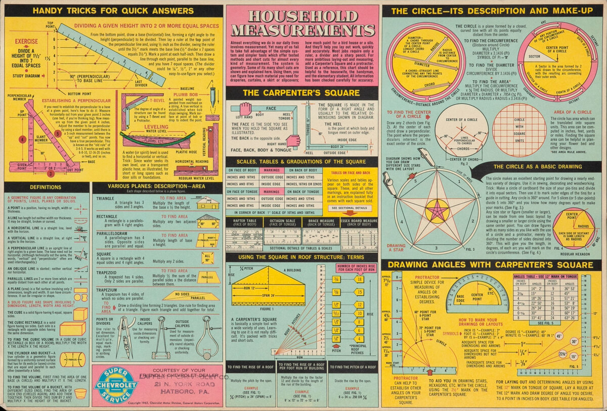 Household Measurements Chevrolet Giveaway Poster