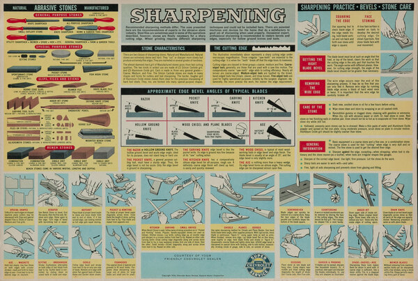 Sharpening - Chevrolet Dealer Giveaway Poster