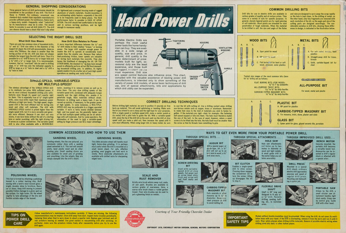 Hand Powered Drills Chevrolet Giveaway Poster