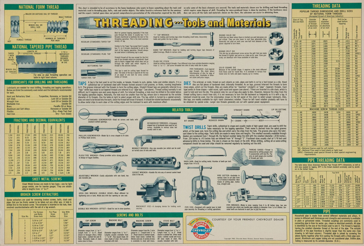 Threading Tools & Materials Chevrolet Giveaway Poster