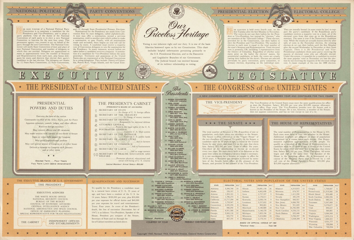 Our Priceless Heritage Chevrolet Giveaway Poster