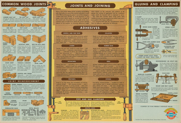 Joints and Joining Chevrolet Dealer Giveaway Poster