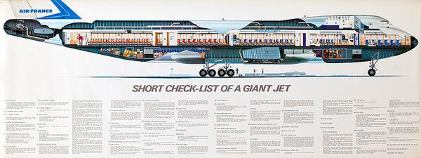 Air France Original Travel Poster 747 Checklist