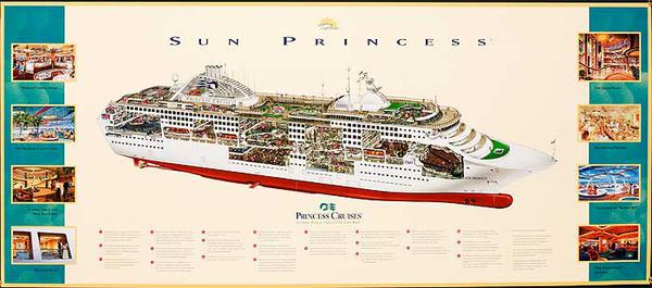 Princess Cruises Original Cruise Line Travel Poster Sun Princess