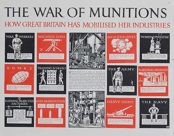 The War of Munitions How Great Britain Mobilised Original WWI Poster