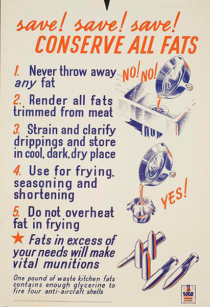 Conserve All Fat Original American WWII Homefront Nutrition Poster