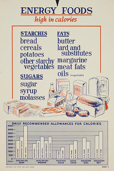 Energy Foods WWII Homefront Nutrition Poster