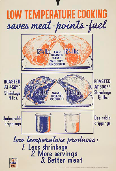 Low Temperature Cooking Original American WWII Homefront Nutrition Poster